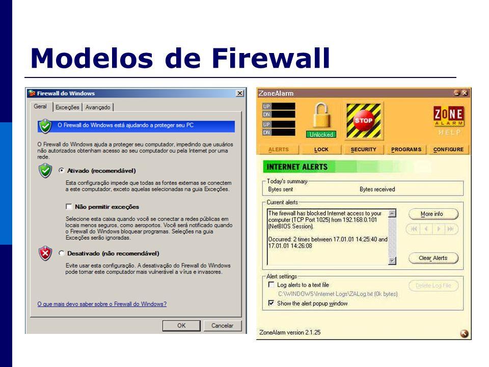 Modelos de Firewall
