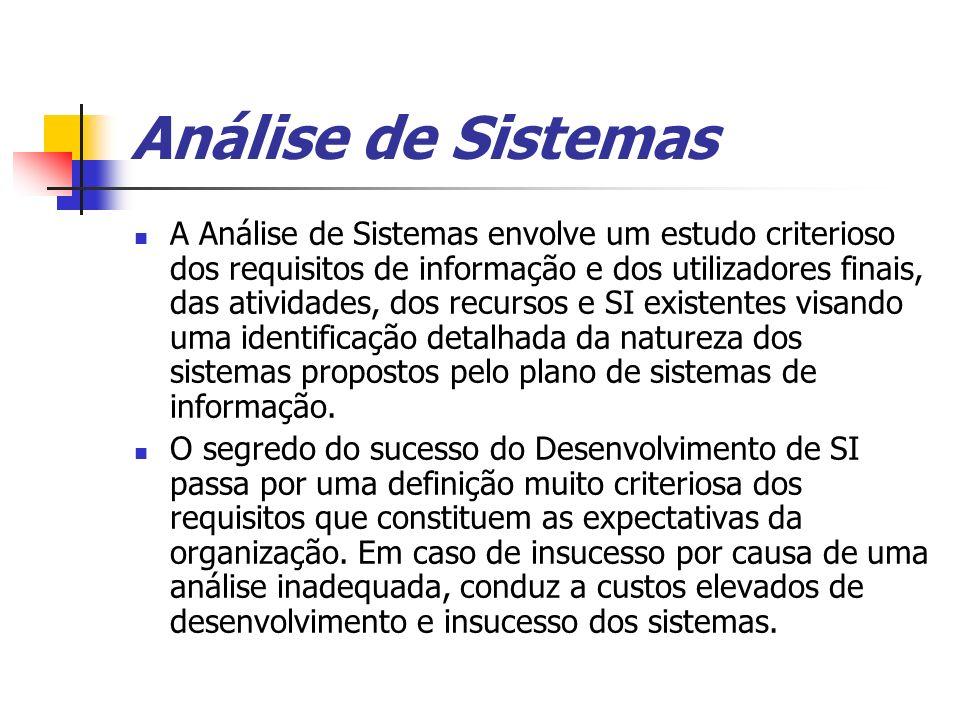 Análise de Sistemas A Análise de Sistemas envolve um estudo criterioso dos requisitos de informação e dos utilizadores finais, das atividades, dos rec