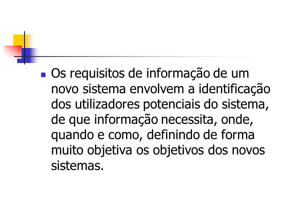Os requisitos de informação de um novo sistema envolvem a identificação dos utilizadores potenciais do sistema, de que informação necessita, onde, qua