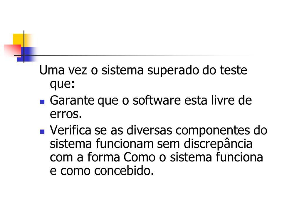 Uma vez o sistema superado do teste que: Garante que o software esta livre de erros. Verifica se as diversas componentes do sistema funcionam sem disc