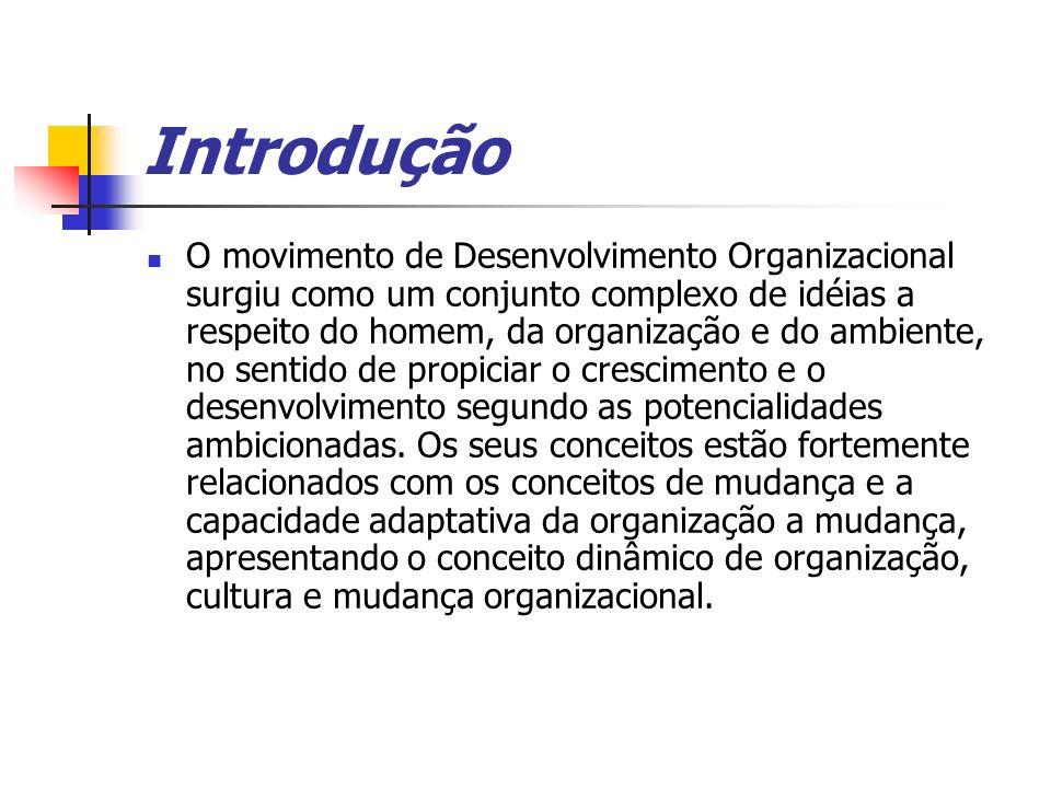 Introdução O movimento de Desenvolvimento Organizacional surgiu como um conjunto complexo de idéias a respeito do homem, da organização e do ambiente,