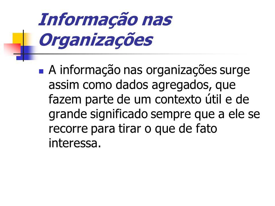 Informação nas Organizações A informação nas organizações surge assim como dados agregados, que fazem parte de um contexto útil e de grande significad