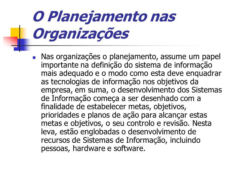 O Planejamento nas Organizações Nas organizações o planejamento, assume um papel importante na definição do sistema de informação mais adequado e o mo