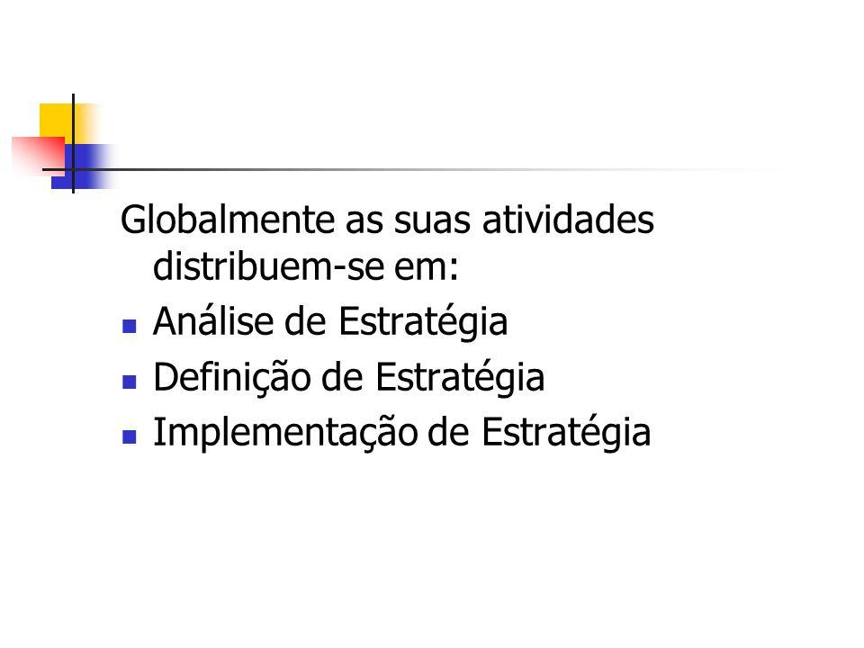Globalmente as suas atividades distribuem-se em: Análise de Estratégia Definição de Estratégia Implementação de Estratégia