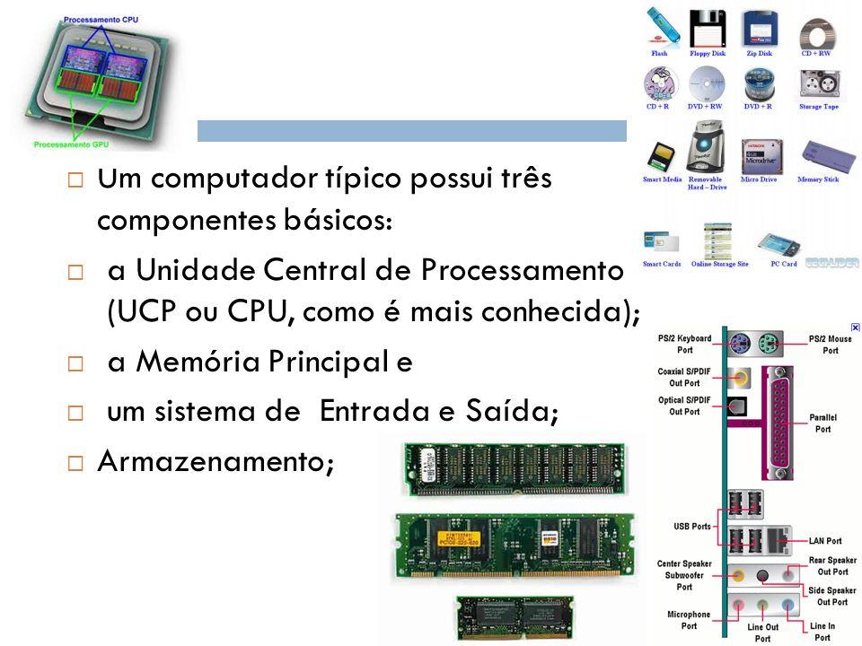 Um computador típico possui três componentes básicos: a Unidade Central de Processamento (UCP ou CPU, como é mais conhecida); a Memória Principal e um