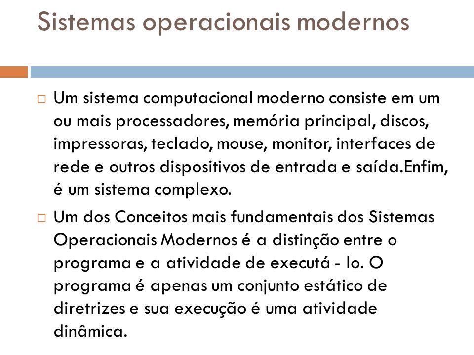 Sistemas operacionais modernos Um sistema computacional moderno consiste em um ou mais processadores, memória principal, discos, impressoras, teclado,