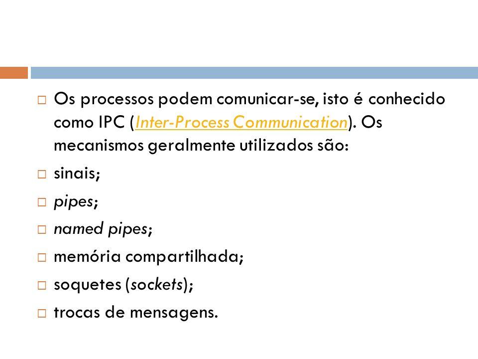 Os processos podem comunicar-se, isto é conhecido como IPC (Inter-Process Communication). Os mecanismos geralmente utilizados são:Inter-Process Commun