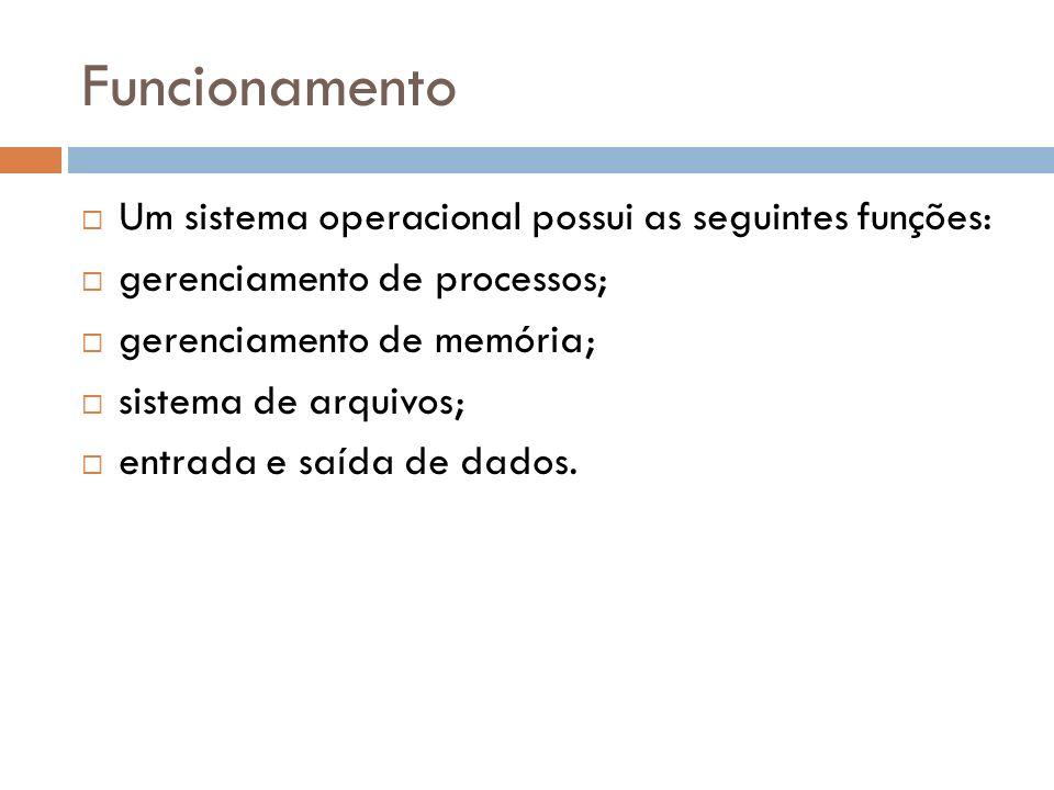 Funcionamento Um sistema operacional possui as seguintes funções: gerenciamento de processos; gerenciamento de memória; sistema de arquivos; entrada e