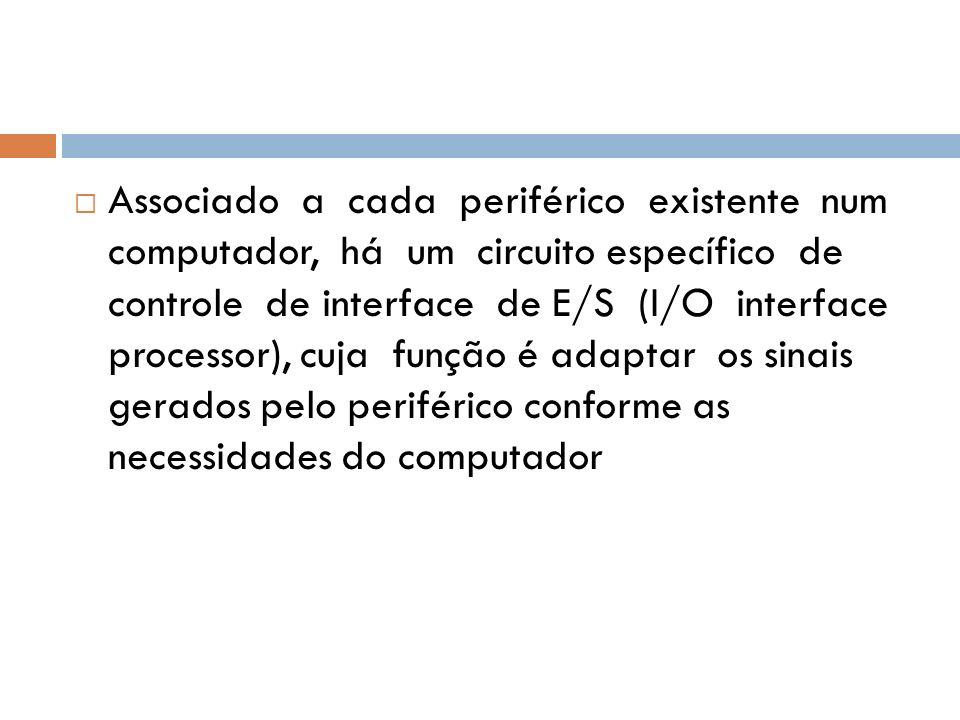 Associado a cada periférico existente num computador, há um circuito específico de controle de interface de E/S (I/O interface processor), cuja função