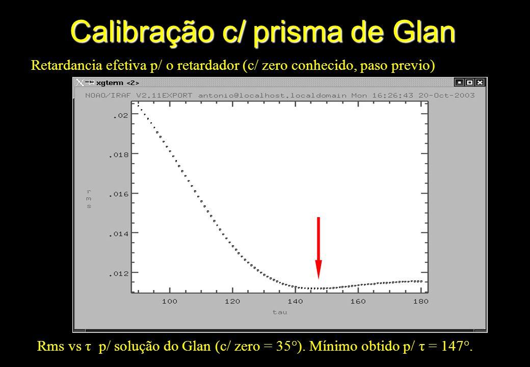 Retardancia efetiva p/ o retardador (c/ zero conhecido, paso previo) Calibração c/ prisma de Glan Rms vs τ p/ solução do Glan (c/ zero = 35°). Mínimo