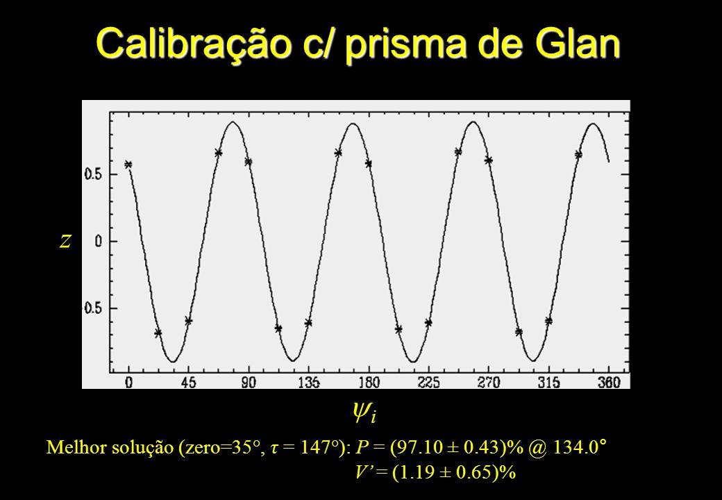 Calibração c/ prisma de Glan Melhor solução (zero=35°, τ = 147°): P = (97.10 ± 0.43)% @ 134.0° V = (1.19 ± 0.65)% i z