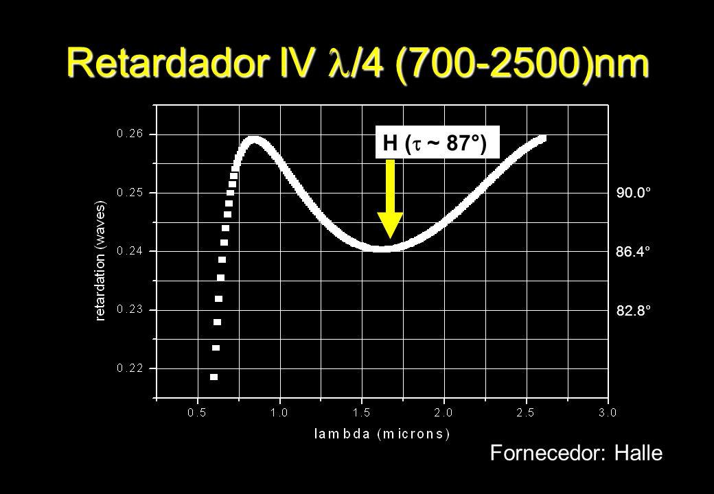 Retardador IV /4 (700-2500)nm H ( ~ 87°) Fornecedor: Halle 90.0° 86.4° 82.8°