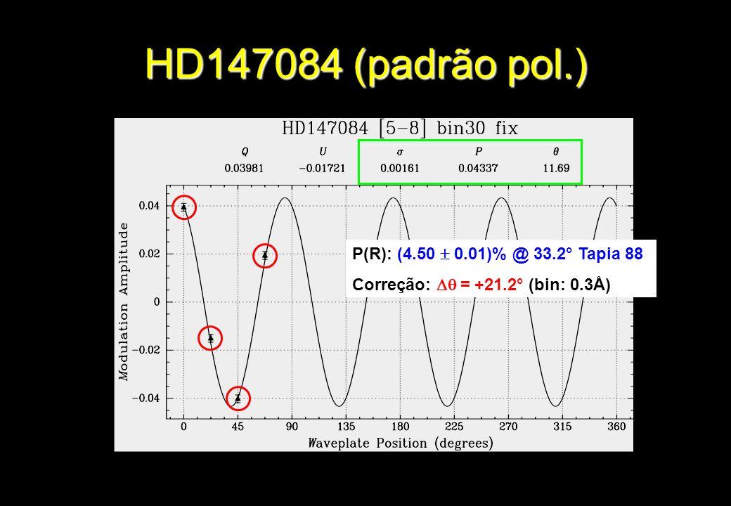 HD147084 (padrão pol.) P(R): (4.50 0.01)% @ 33.2° Tapia 88 Correção: = +21.2° (bin: 0.3Å)