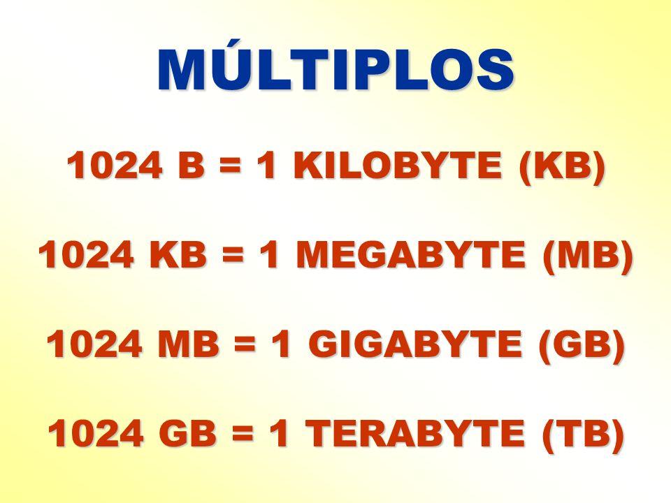 MÚLTIPLOS 1024 B = 1 KILOBYTE (KB) 1024 KB = 1 MEGABYTE (MB) 1024 MB = 1 GIGABYTE (GB) 1024 GB = 1 TERABYTE (TB)