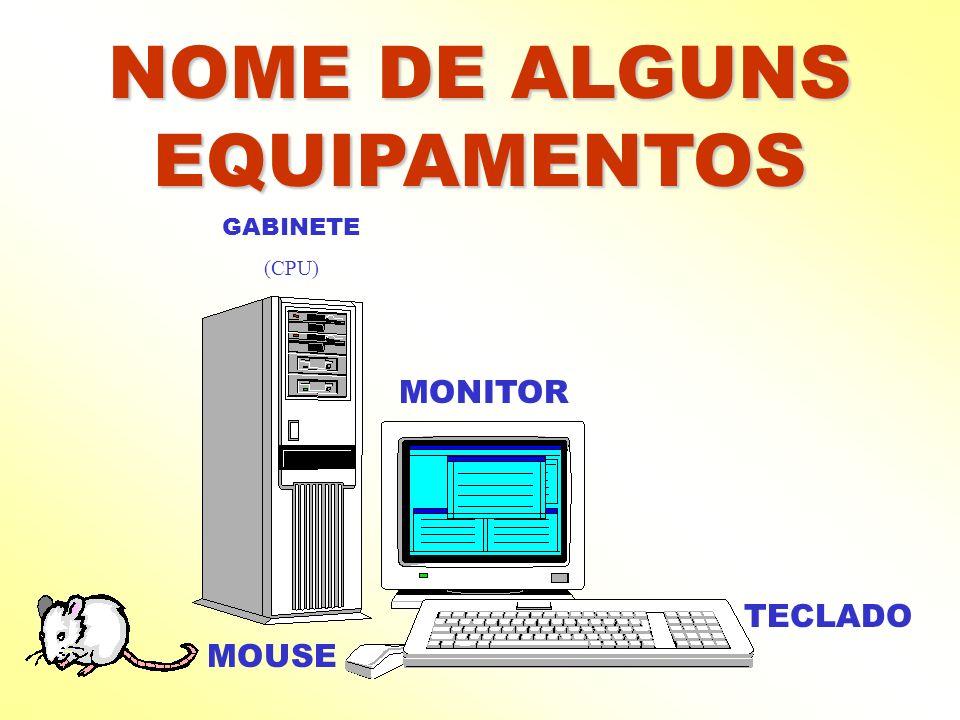 NOME DE ALGUNS EQUIPAMENTOS GABINETE (CPU) MONITOR TECLADO MOUSE