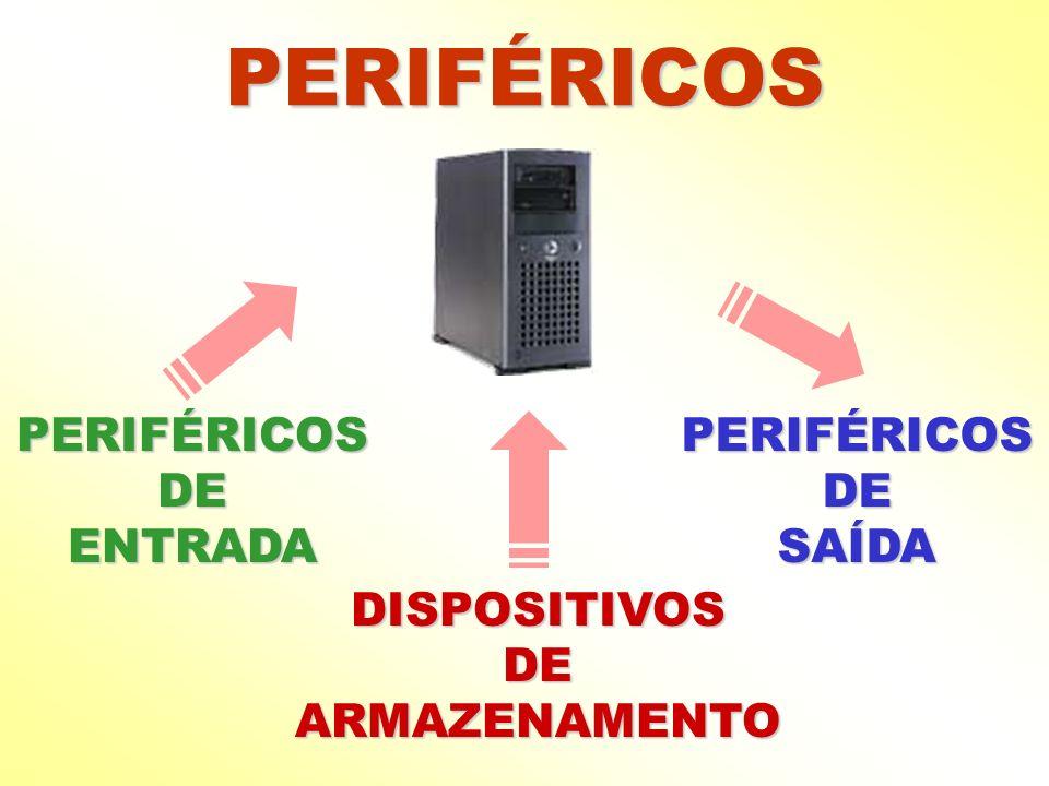 PERIFÉRICOS PERIFÉRICOS DE ENTRADA PERIFÉRICOS DE SAÍDA DISPOSITIVOS DE ARMAZENAMENTO