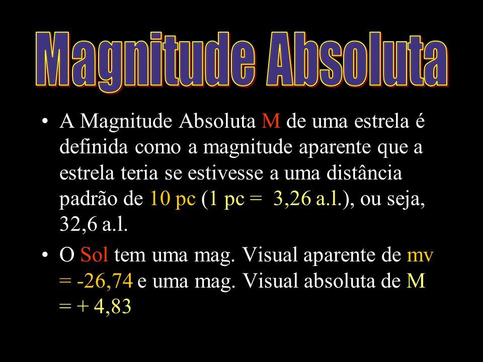 A Magnitude Absoluta M de uma estrela é definida como a magnitude aparente que a estrela teria se estivesse a uma distância padrão de 10 pc (1 pc = 3,