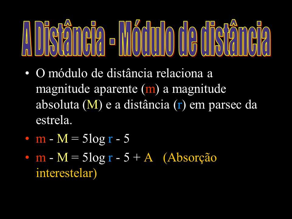 O módulo de distância relaciona a magnitude aparente (m) a magnitude absoluta (M) e a distância (r) em parsec da estrela. m - M = 5log r - 5 m - M = 5