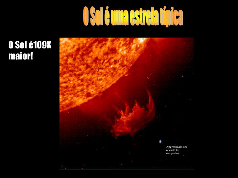 O Sol é109X maior!