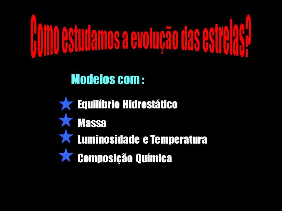 Modelos com : Equilíbrio Hidrostático Massa Luminosidade e Temperatura Composição Química