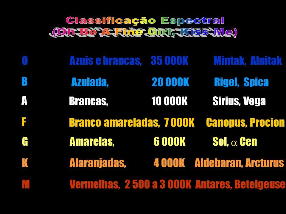 OAzuis e brancas,35 000K Mintak, Alnitak B Azulada, 20 000K Rigel, Spica A Brancas, 10 000K Sirius, Vega F Branco amareladas, 7 000K Canopus, Procion