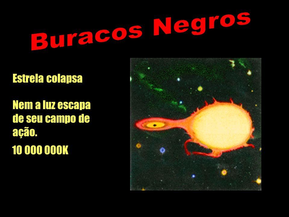 Estrela colapsa Nem a luz escapa de seu campo de ação. 10 000 000K