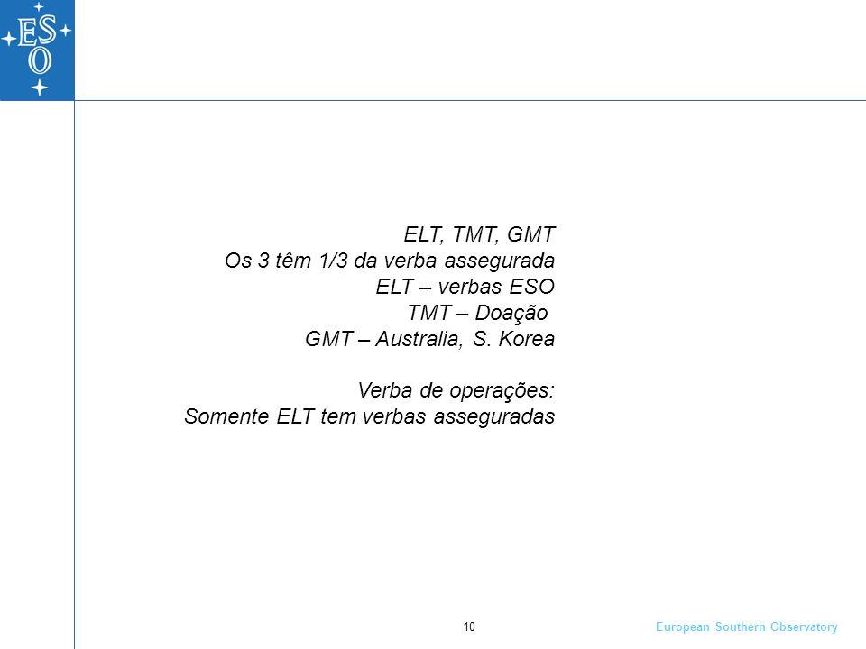 European Southern Observatory 10 ELT, TMT, GMT Os 3 têm 1/3 da verba assegurada ELT – verbas ESO TMT – Doação GMT – Australia, S.