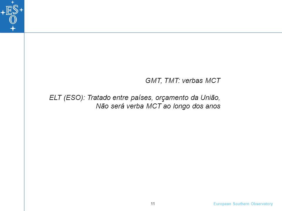 European Southern Observatory 11 GMT, TMT: verbas MCT ELT (ESO): Tratado entre países, orçamento da União, Não será verba MCT ao longo dos anos