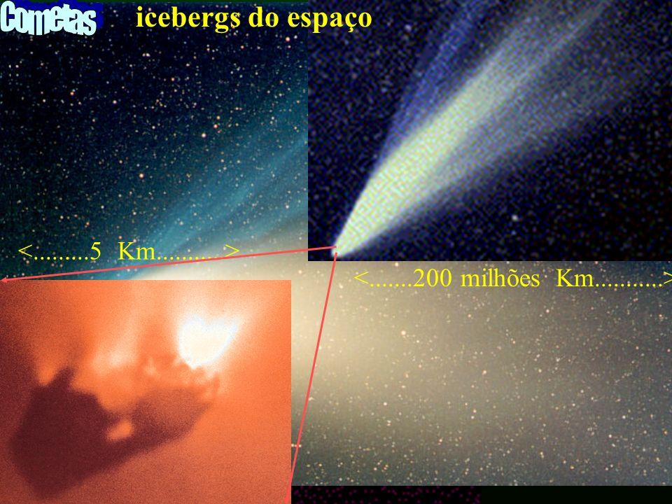Planeta ou lua desgarrada -220 o C S U N P J