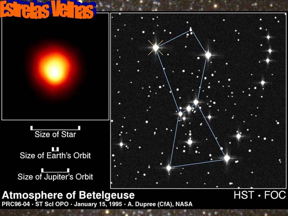 Terra Lua Uma estrela típica Fonte de Energia 15 milhões o C 5500 o C