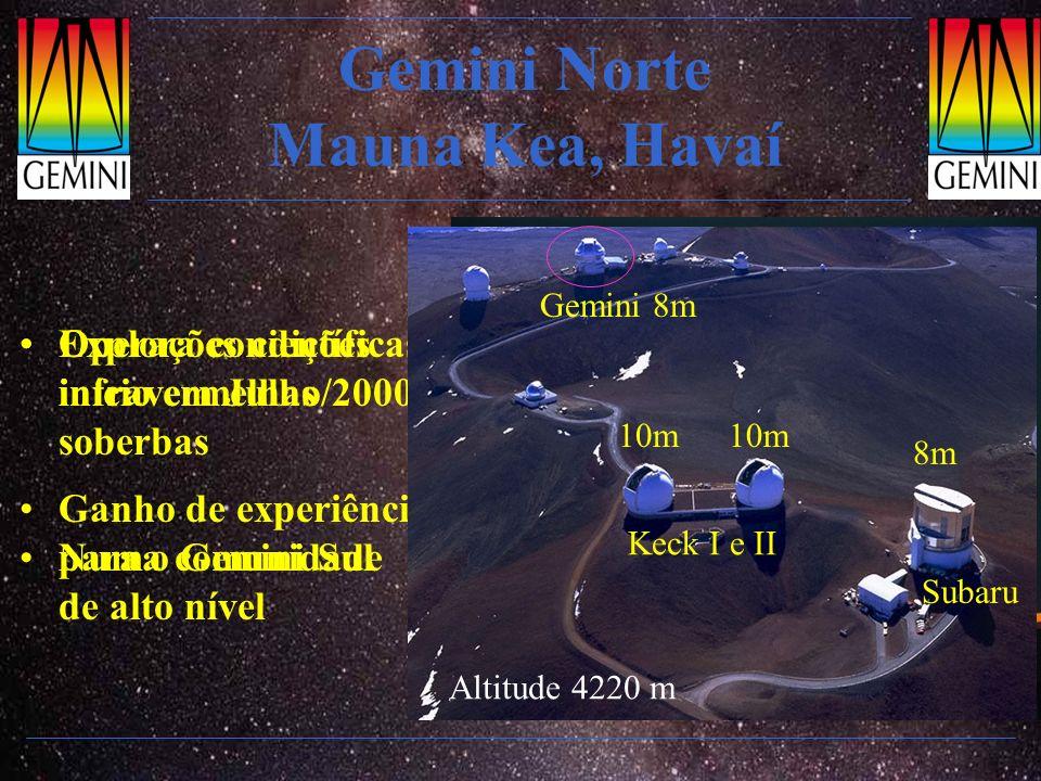 Gemini Sul Cerro Pachón, Chile Entre os melhores sítios astronômicos do Hemisfério Sul Expressiva comunidade astronômica local Operações científicas em Janeiro/2001 Altitude 2750 m 4 x 8m VLT-ESO Diversos telescópios de grande porte na região