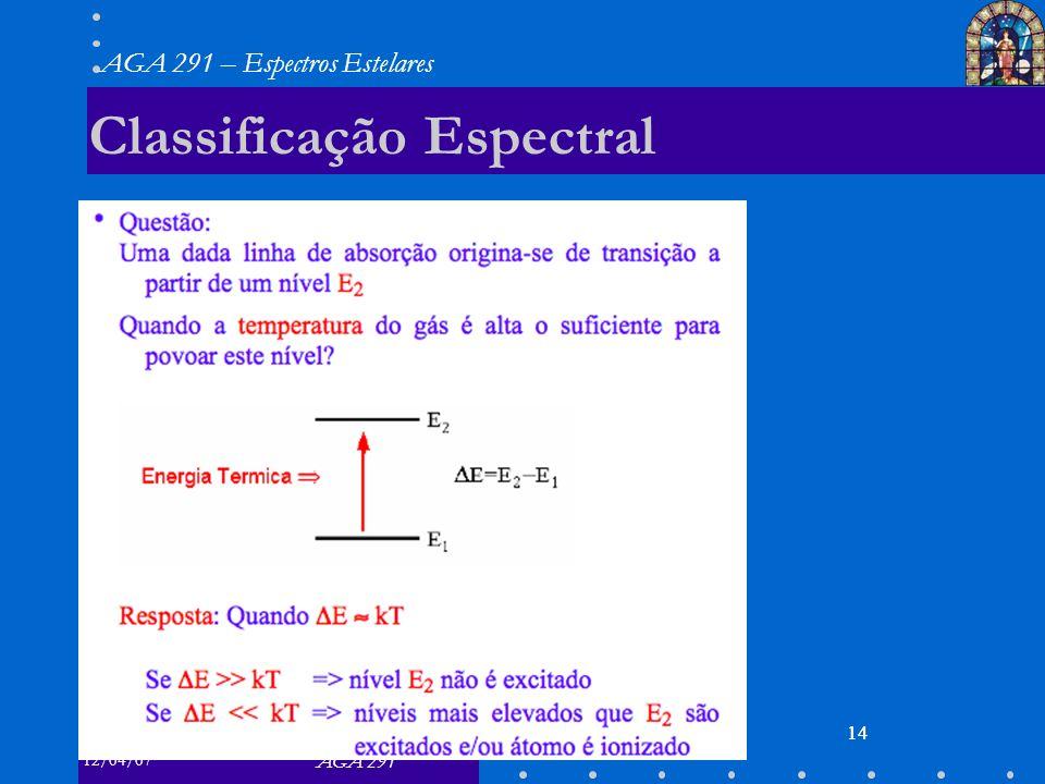 12/04/07 AGA 291 AGA 291 – Espectros Estelares 14 Classificação Espectral 14