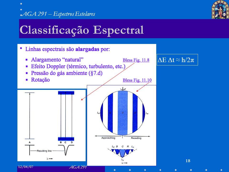 12/04/07 AGA 291 AGA 291 – Espectros Estelares 18 Classificação Espectral 18 ΔE Δt h/2π