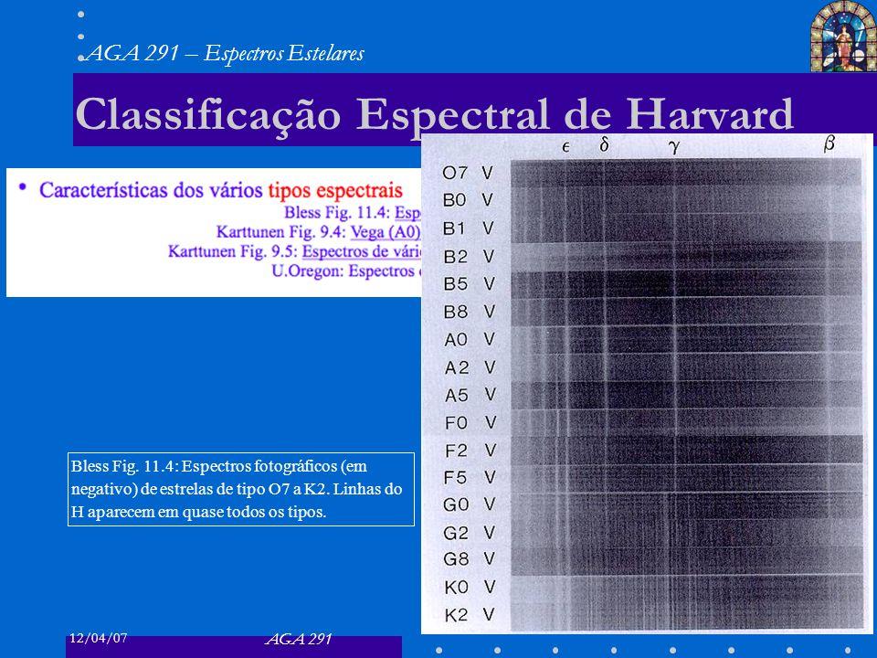 12/04/07 AGA 291 AGA 291 – Espectros Estelares 20 Classificação Espectral de Harvard 20 Bless Fig. 11.4: Espectros fotográficos (em negativo) de estre