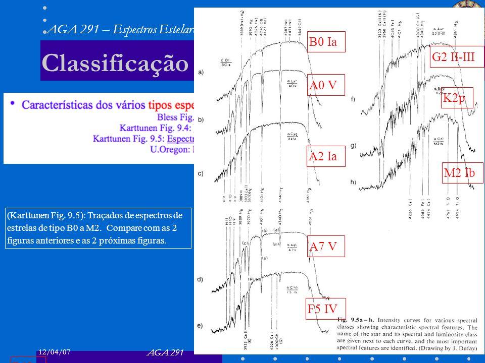 12/04/07 AGA 291 AGA 291 – Espectros Estelares 22 Classificação Espectral 22 (Karttunen Fig. 9.5): Traçados de espectros de estrelas de tipo B0 a M2.