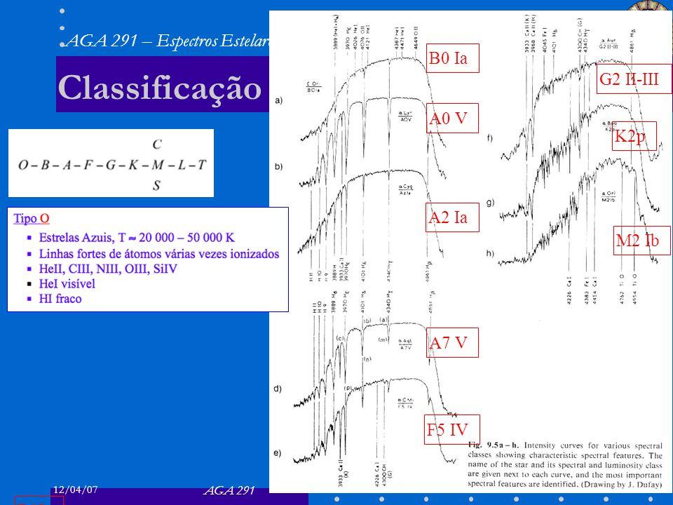 12/04/07 AGA 291 AGA 291 – Espectros Estelares 25 Classificação Espectral 25 B0 Ia A0 V A2 Ia B0Ia A7 V F5 IV G2 II-III K2p M2 Ib