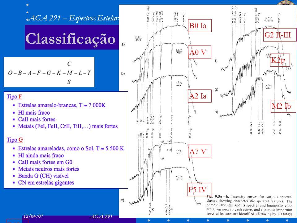 12/04/07 AGA 291 AGA 291 – Espectros Estelares 27 Classificação Espectral 27 B0 Ia A0 V A2 Ia B0Ia A7 V F5 IV G2 II-III K2p M2 Ib