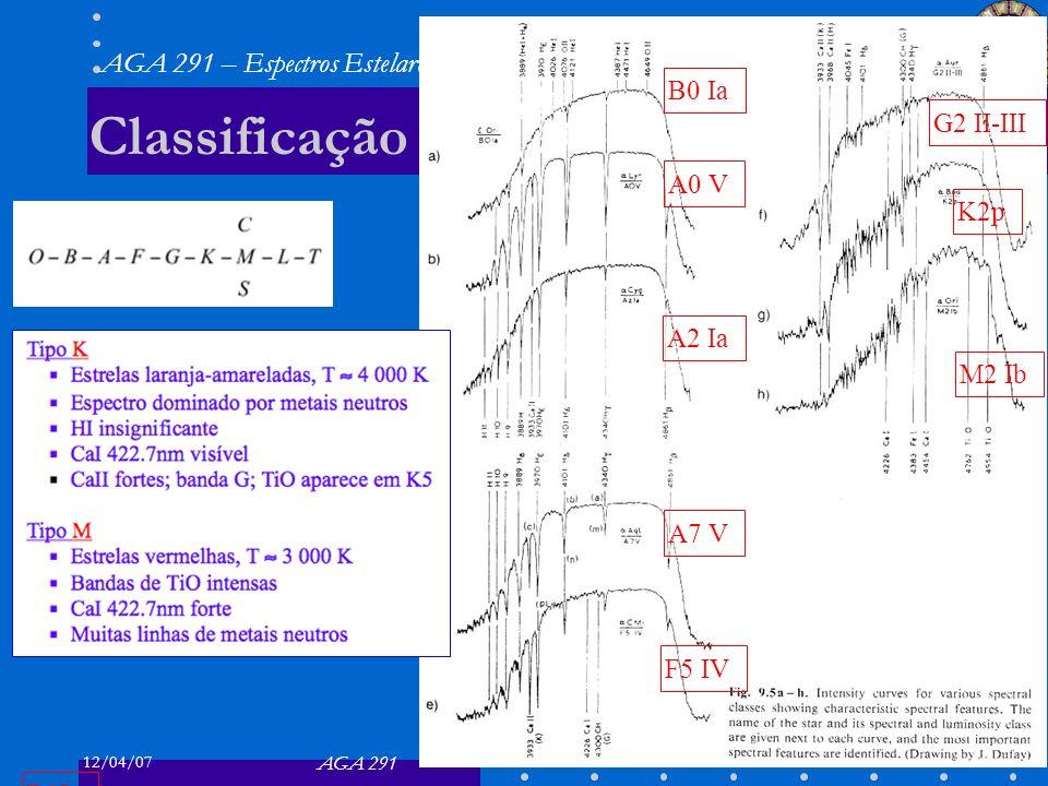 12/04/07 AGA 291 AGA 291 – Espectros Estelares 28 Classificação Espectral 28 B0 Ia A0 V A2 Ia B0Ia A7 V F5 IV G2 II-III K2p M2 Ib