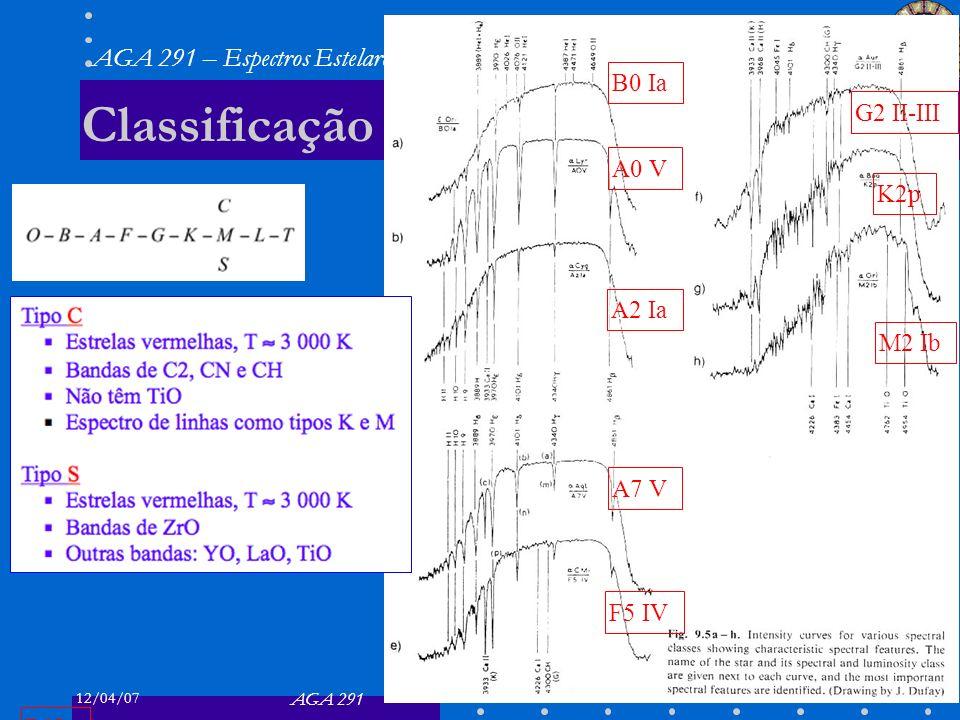 12/04/07 AGA 291 AGA 291 – Espectros Estelares 29 Classificação Espectral 29 B0 Ia A0 V A2 Ia B0Ia A7 V F5 IV G2 II-III K2p M2 Ib
