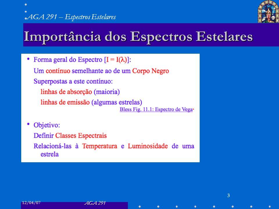 12/04/07 AGA 291 AGA 291 – Espectros Estelares 3 Importância dos Espectros Estelares