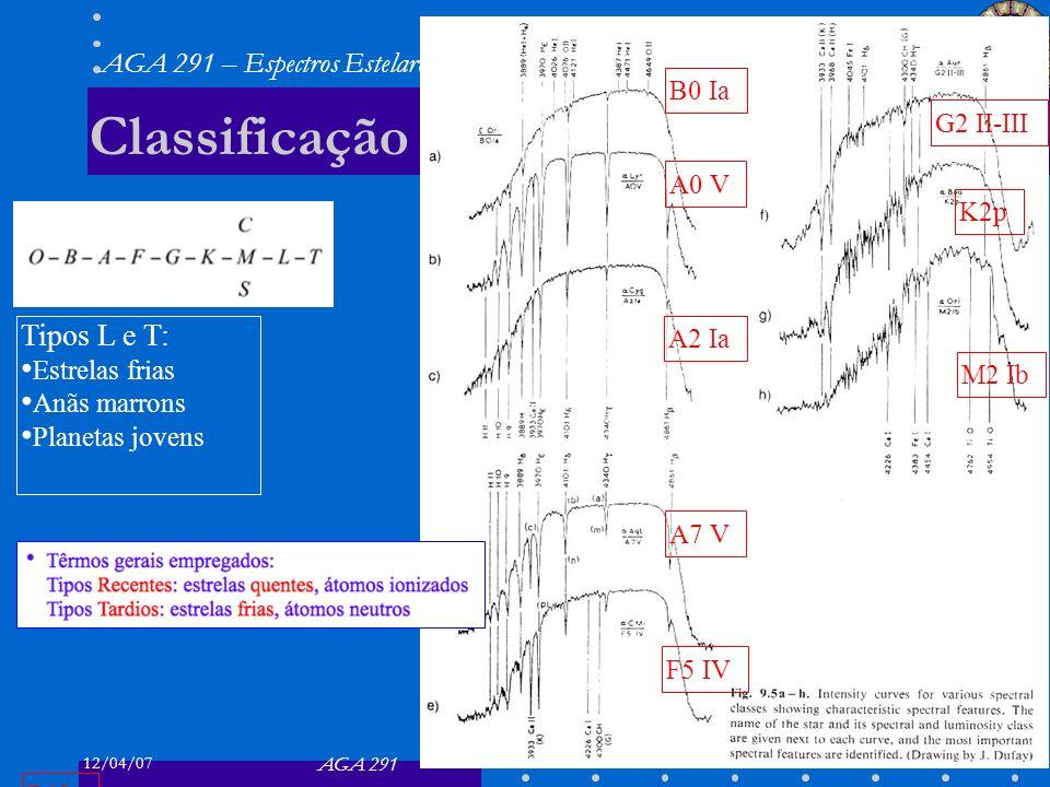 12/04/07 AGA 291 AGA 291 – Espectros Estelares 30 Classificação Espectral 30 B0 Ia A0 V A2 Ia B0Ia A7 V F5 IV G2 II-III K2p M2 Ib Tipos L e T: Estrela