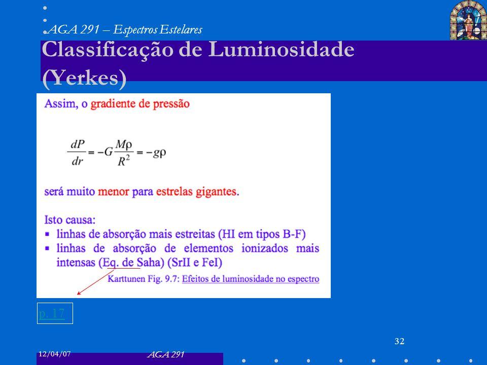 12/04/07 AGA 291 AGA 291 – Espectros Estelares 32 Classificação de Luminosidade (Yerkes) p. 17