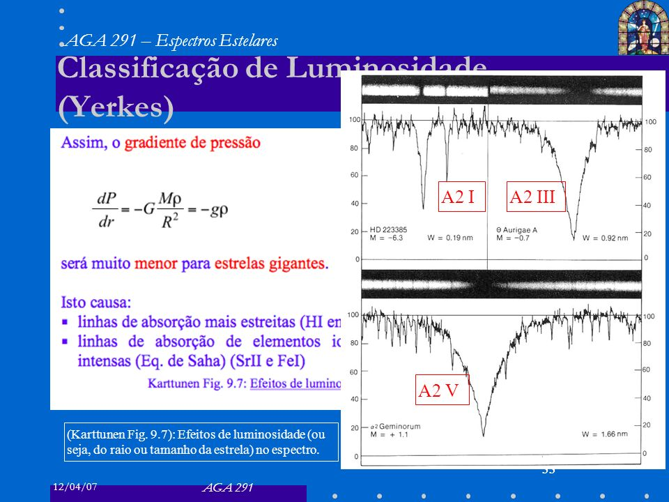 12/04/07 AGA 291 AGA 291 – Espectros Estelares 33 Classificação de Luminosidade (Yerkes) 33 (Karttunen Fig. 9.7): Efeitos de luminosidade (ou seja, do