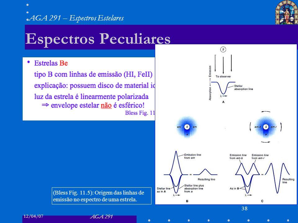 12/04/07 AGA 291 AGA 291 – Espectros Estelares 38 Espectros Peculiares (Bless Fig. 11.5): Origem das linhas de emissão no espectro de uma estrela.