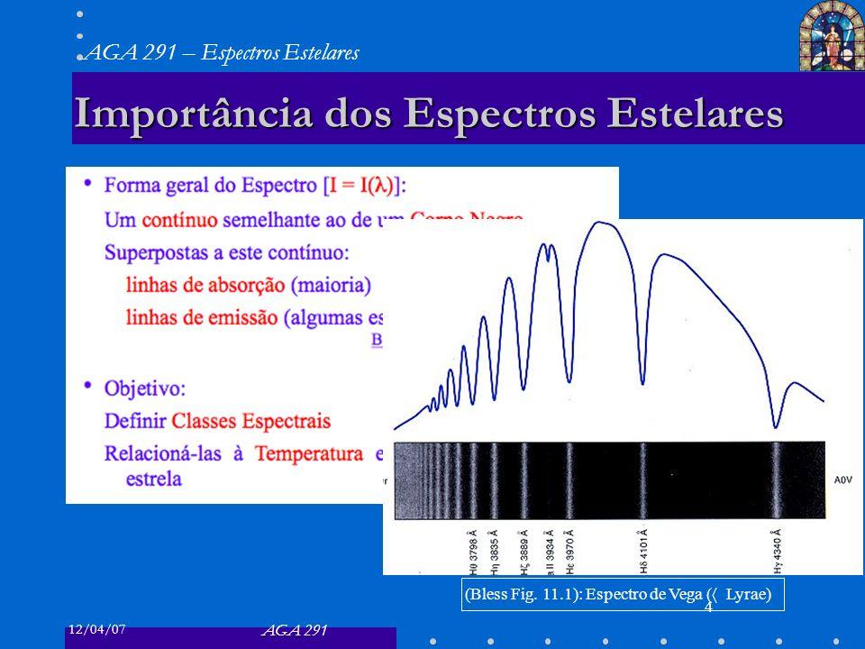 12/04/07 AGA 291 AGA 291 – Espectros Estelares 4 Importância dos Espectros Estelares (Bless Fig. 11.1): Espectro de Vega ( Lyrae)