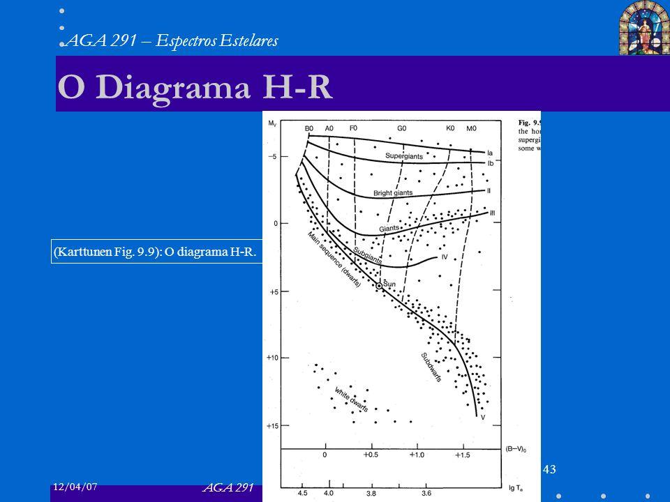 12/04/07 AGA 291 AGA 291 – Espectros Estelares 43 O Diagrama H-R (Karttunen Fig. 9.9): O diagrama H-R.