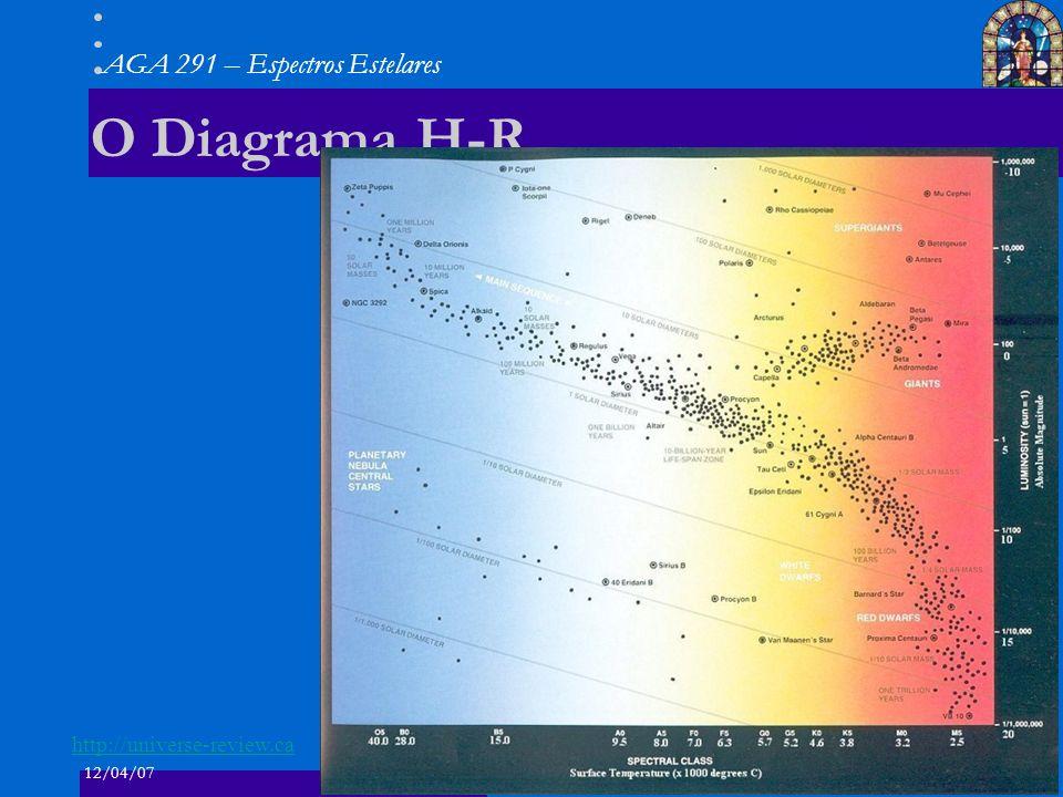 12/04/07 AGA 291 AGA 291 – Espectros Estelares 44 O Diagrama H-R http://universe-review.ca