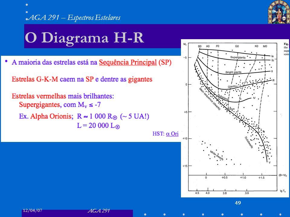 12/04/07 AGA 291 AGA 291 – Espectros Estelares 49 O Diagrama H-R 49