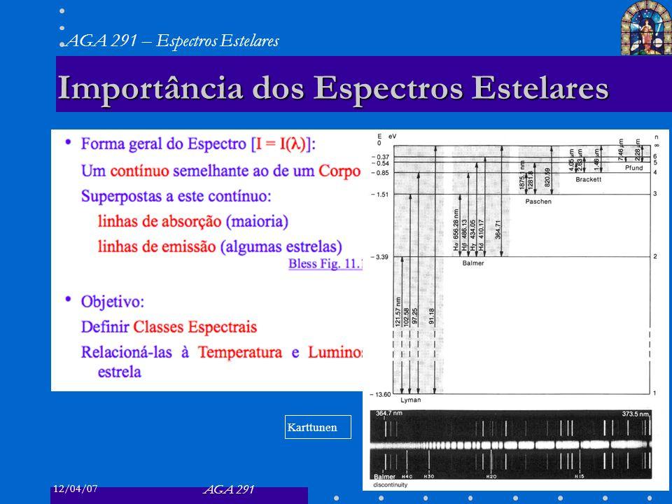 12/04/07 AGA 291 AGA 291 – Espectros Estelares 5 Importância dos Espectros Estelares Karttunen