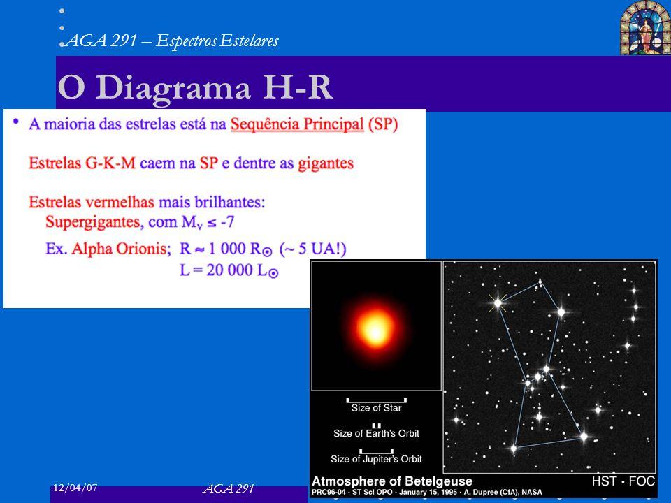 12/04/07 AGA 291 AGA 291 – Espectros Estelares 50 O Diagrama H-R 50